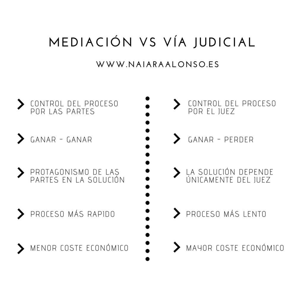 mediación via judicial